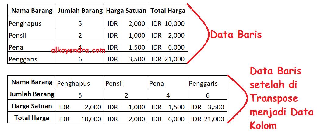 Cara Merubah Data Baris Menjadi Data Kolom - Panduan ...