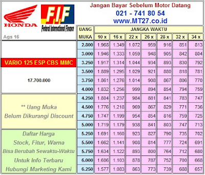 FIF Honda Vario 125 ESP CBS MMC