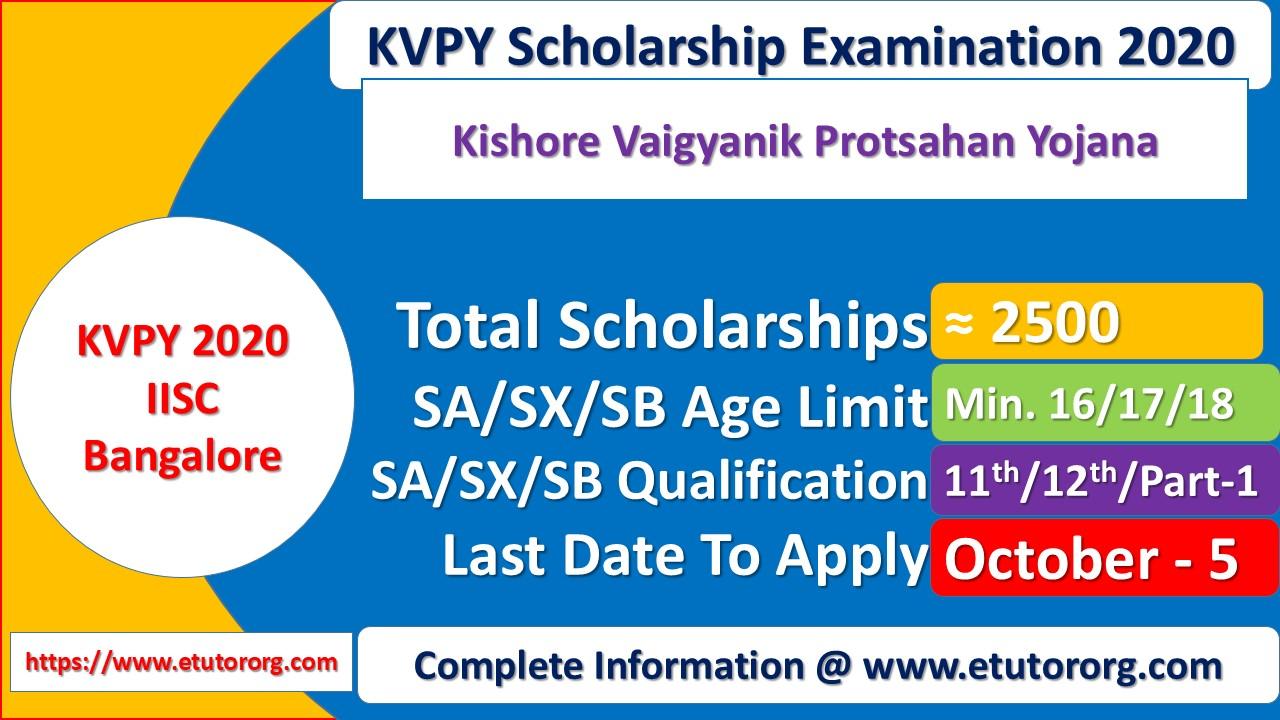 KVPY 2020 Exam Important Insights, Eligibility, Admit Card