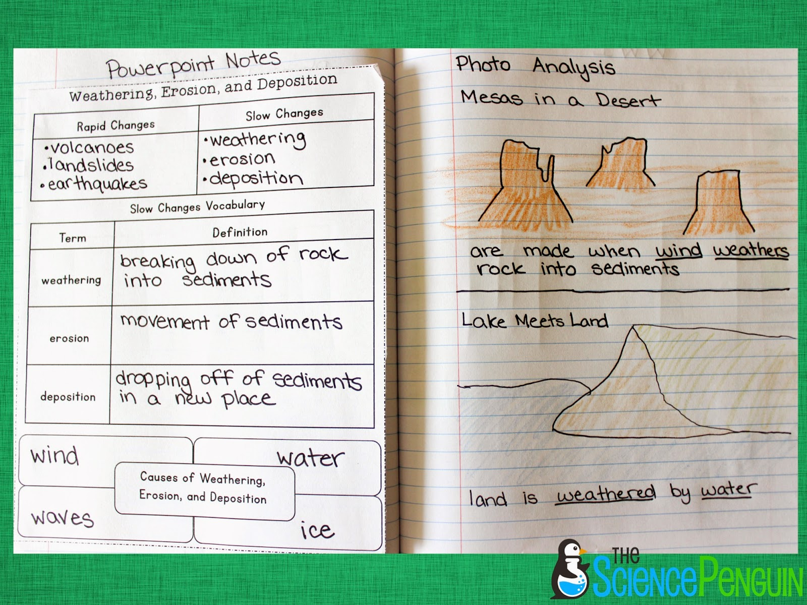 The Science Penguin Weathering Erosion And Deposition