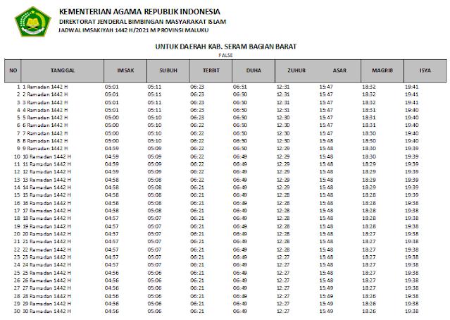 Jadwal Imsakiyah Ramadhan 1442 H Kabupaten Seram Bagian Barat, Provinsi Maluku