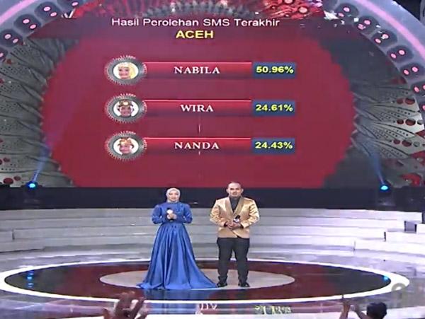 Liga Dangdut Indonesia Aceh Tadi Malam 16 januari 2018