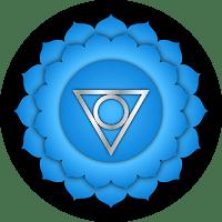 Throat Chakra | Vishuddha