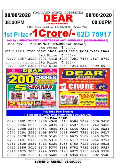 Nagaland State Lotteries 08-08-2020 Lottery Sambad Result 8:00 PM