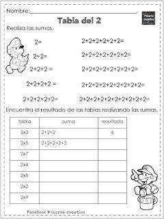 Tablas de multiplicar del 1 al 10 para niños de primaria