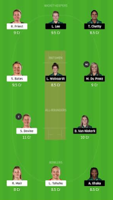 SA-W vs NZ-W Dream11 team prediction