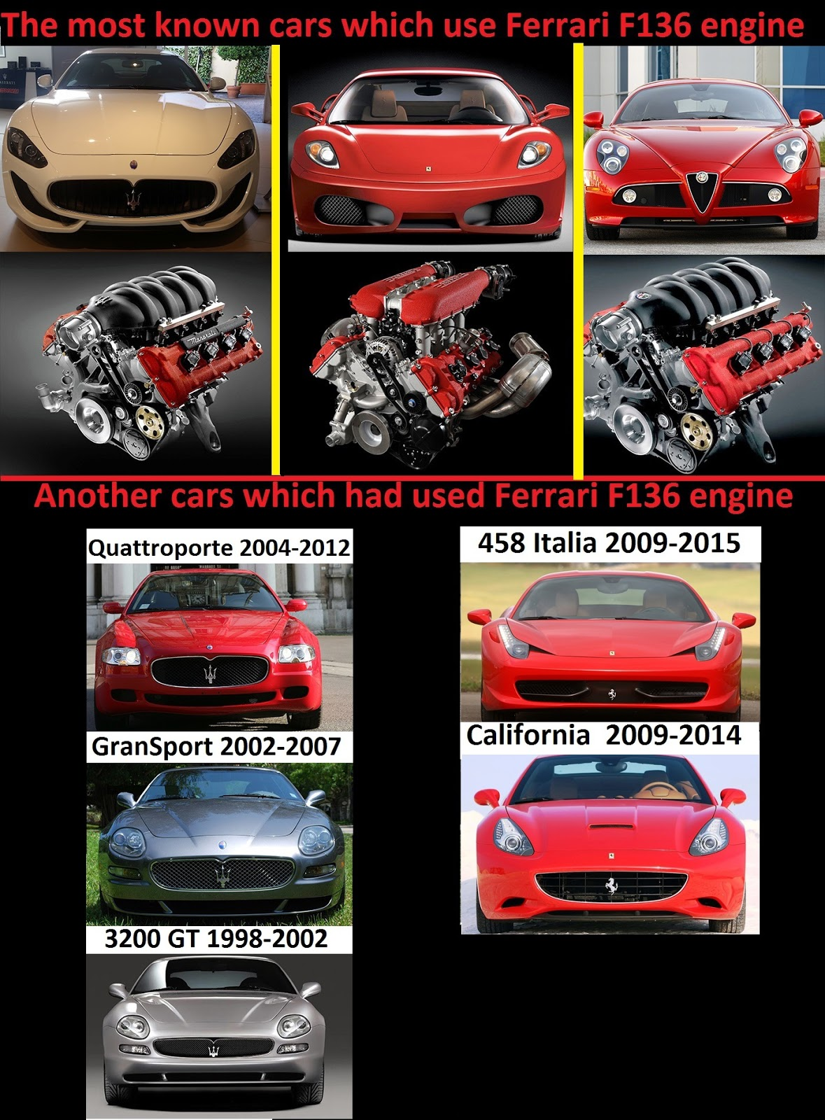 Turgut Alkim Tutumlu Car Designer Reviewer And Car Diecast Collector Do You Know Everything About Maserati Gt Sport