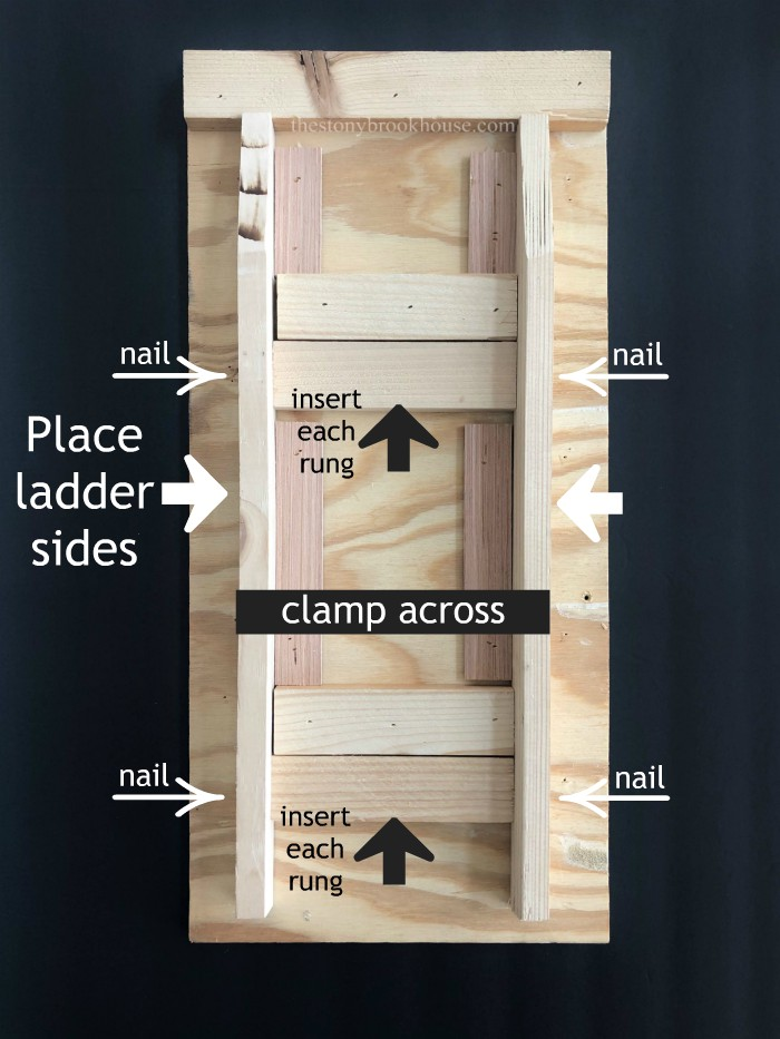 Ladder assembly template
