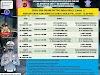 Jadwal Layanan SIM Keliling Polrestabes Bandung Bulan Agustus 2021