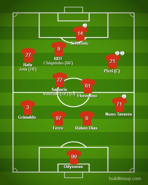 Benfica vs Paços de Ferreira - Liga NOS 2019/20