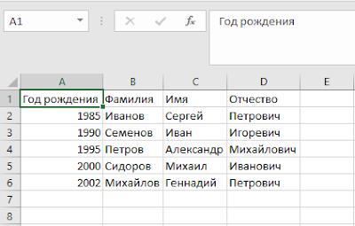 Альтернатива ВПР в Excel. Функции СМЕЩ и ПОИСКПОЗ