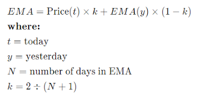 Rumus Exponential Moving Average