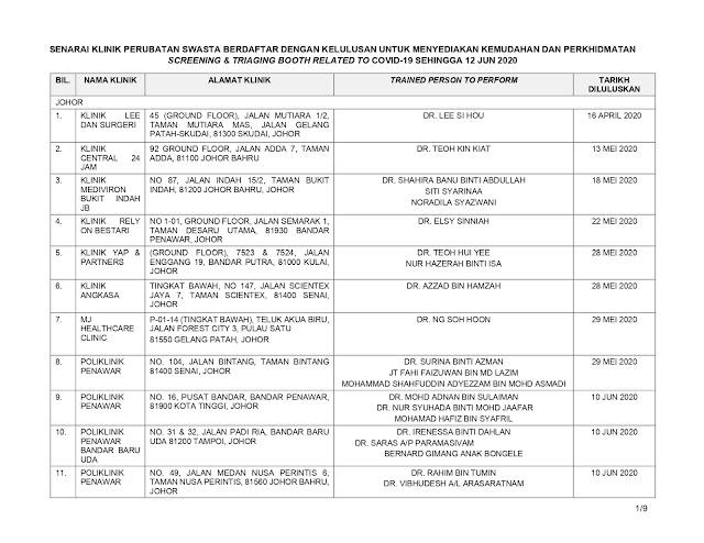 Klinik Perubatan Swasta Buat Screening COVID-19