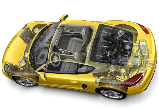 2014 Porsche Cayman Turbo Technical