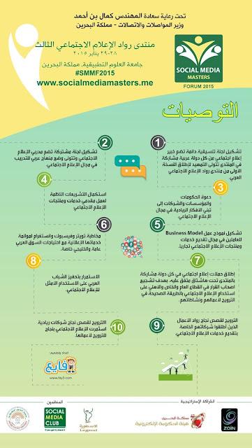 توصيات منتدی رواد الإعلام الاجتماعي الثالث #البحرين #SMMF2015