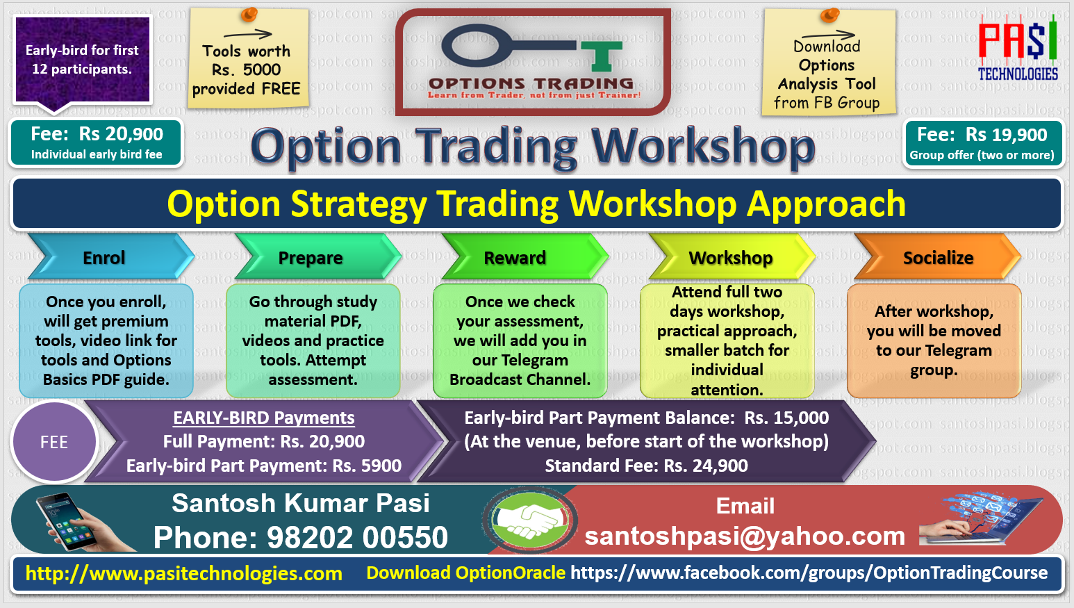 7 Best Books on Options Trading ( Review) - Best Books Hub