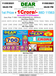 Nagaland State Lottery Result 11.05.2021 Today