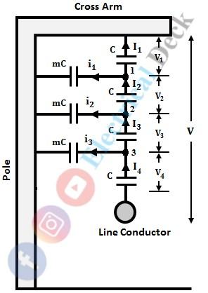 String Efficiency of Suspension Insulator