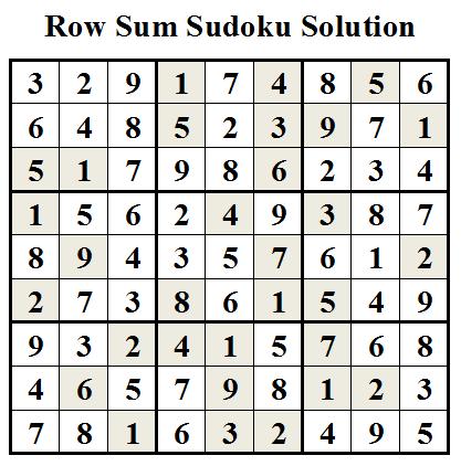 Row Sum Sudoku Solution (Daily Sudoku League #19)