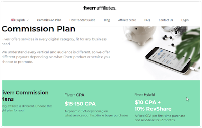 How_To_Become_A_Fiverr_Affiliate_Easy