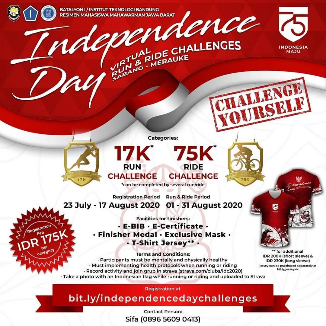 Independence Day Challenges ∙ Virtual Run and Ride Sabang-Merauke • 2020