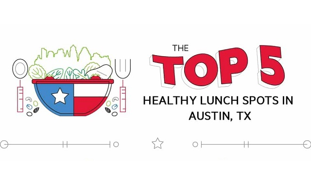 The Top 5 Healthy Lunch Spots in Austin, TX