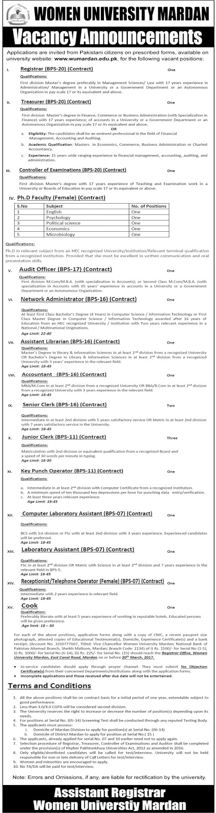 Women University Mardan Jobs 28 February, 2017