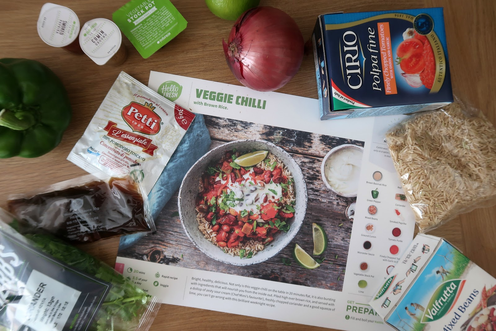 Unboxing And Review Hellofresh Meal Kit Delivery Service