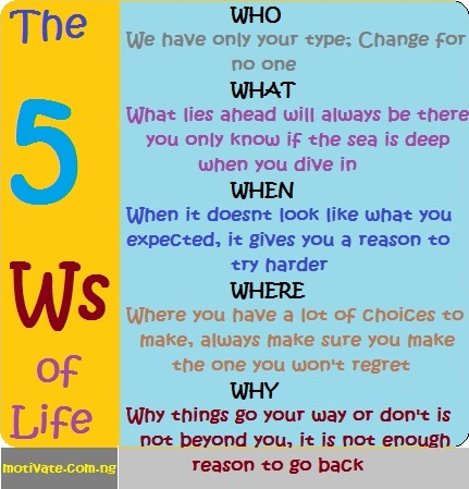 5 Ws of Life