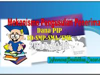 Berikut ini 2 mekanisme Pengusulan Dana PIP SD-SM-SMA/SMK tahun 2017