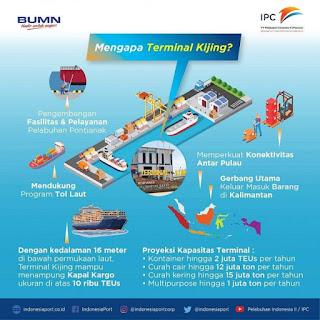 Diharapkan Selesai  Tahap I, Pembangunan Terminal Kijing Capai 55 %