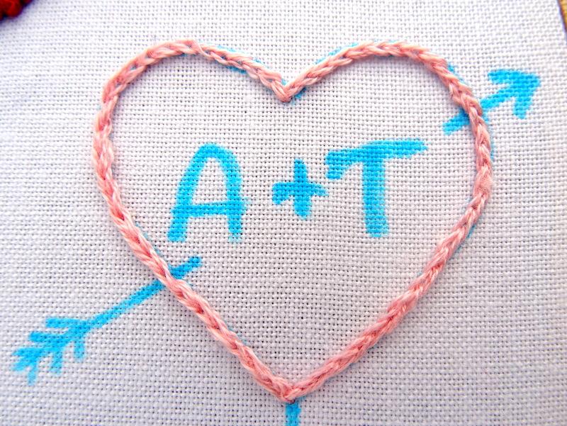 Hướng dẫn thêu trái tim tình yêu - Hình 2