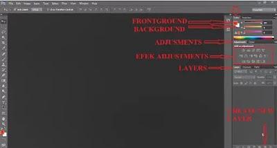 cara menggunakan photoshop di laptop