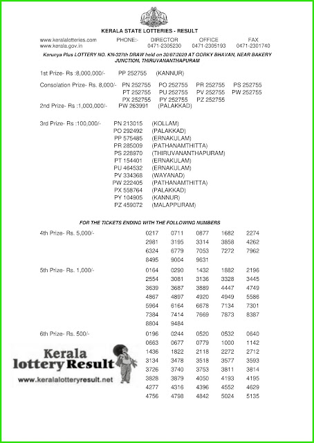 Live: Kerala Lottery Results 30.07.2020 Karunya Plus KN 327 Lottery Result