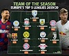 European Team Of The Season Featuring Messi, Ronaldo, K.de Bryne And Lewandowski