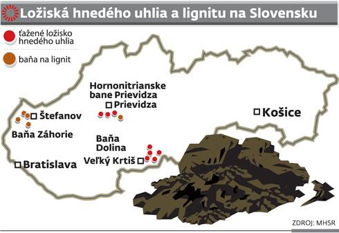 Ložiská hnedého uhlia a lignitu na Slovensku