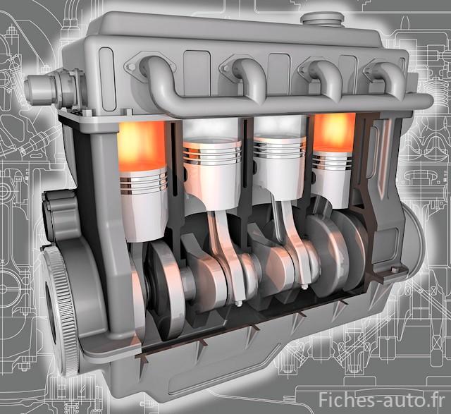 محرك الديزل الحديث في السيارات