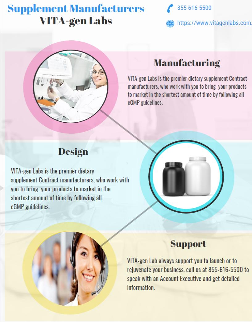 Custom Supplement Manufacturers | Private Label Supplement