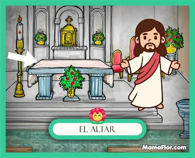 El Altar — Partes del Templo