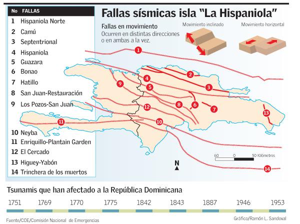 fallas sísmicas isla hispaniola