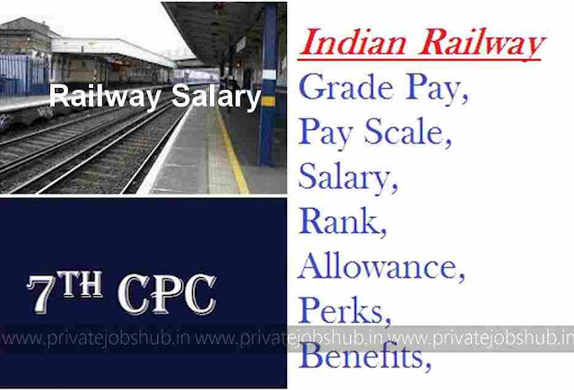 Railway Salary Structure