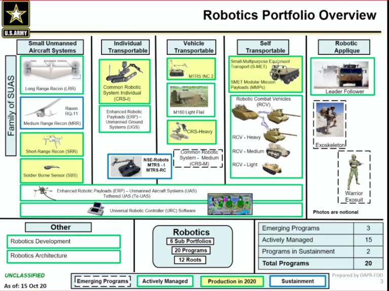 Армія США хоче менші бригади, сильніші дивізії і багато роботів