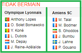 Lyons vs Amiens
