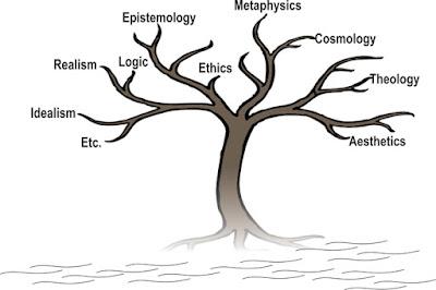 Cabang Ilmu Filsafat Yang Utama