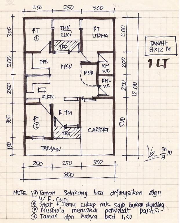 gambar denah rumah lebar 4 meter 4