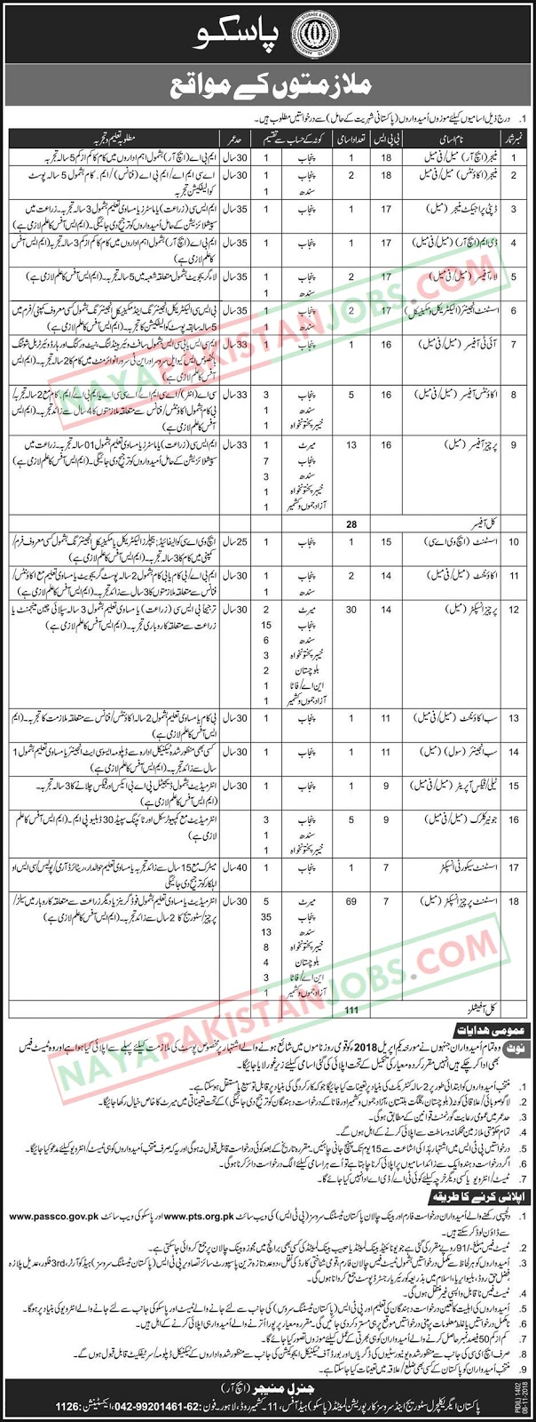 Latest Vacancies Announced in PASSCO.gov.pk Pakistan Agricultural Storage and Services Corporation Limited PASSCO via PTS 8 November 2018 - Naya Pakistan