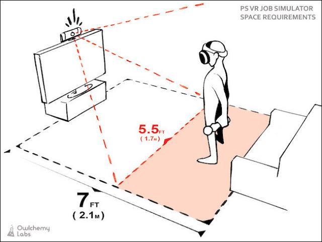 تمثيل رسومي لمجال رؤية الكاميرا من أعلى التلفزيون ومشغل يقف أمامه.