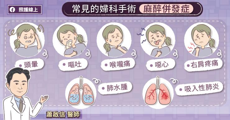 常見的婦科手術併發症