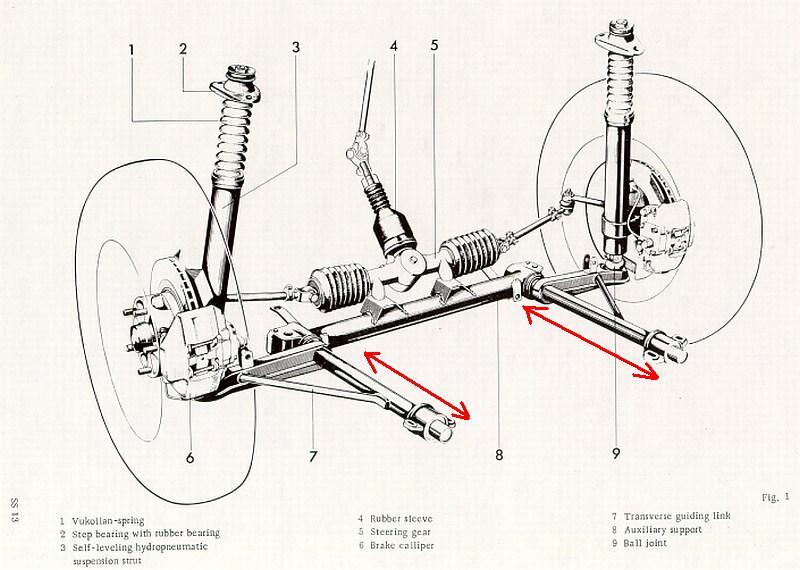 jaguar steering and suspension diagram
