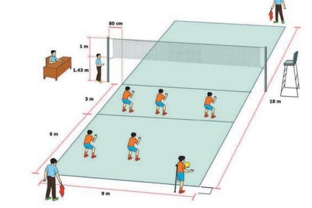 ukuran lapangan bola voli mini